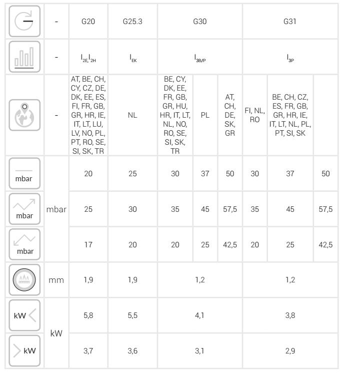 leo_45_68_gas_options