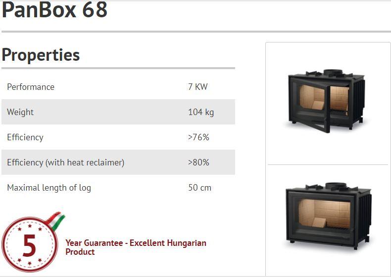 panbox PB-68_tech